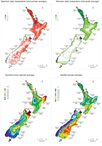nz-climate-4img